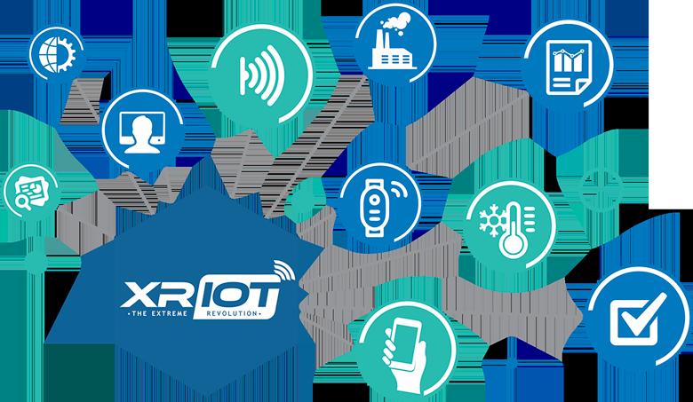 iot-xriot-revolution